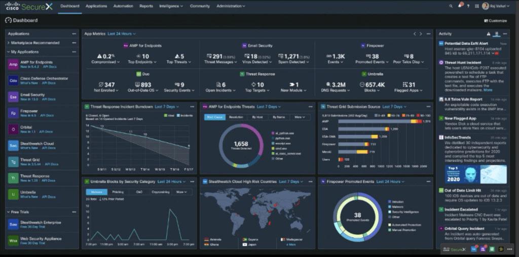 Cisco introduceert security cloudplatform Cisco SecureX - Dashboard Cisco SecureX
